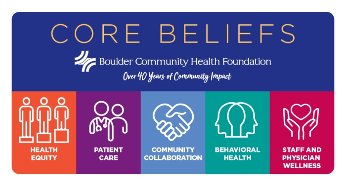 Core Beliefs at BCH